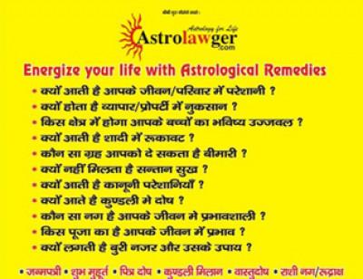 Alka Tyagi - Astrologer & Vastu Expert